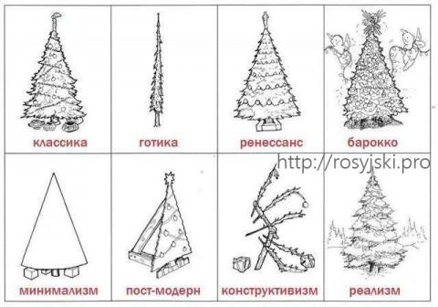 Choinki. Style w sztuce – rosyjski na wesoło